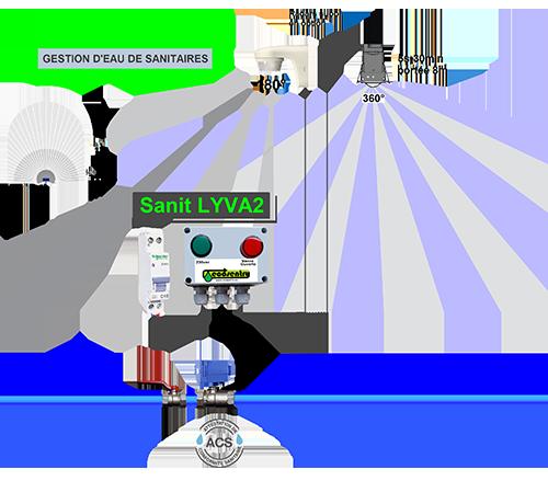 Ecosentry-fuite-eau-disjoncteur-rupture-canalisation-reseau-robinetterie-Systeme-fermeture-automatique-reseau-d_eau-sanitaire-avec-radar-SANIT-LYVA2