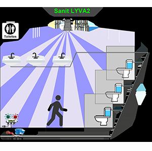 Ecosentry-fuite-eau-disjoncteur-rupture-canalisation-reseau-robinetterie-installation-professionnels-particuliers-Toilettes-Sanit Radar 360 LYVA2