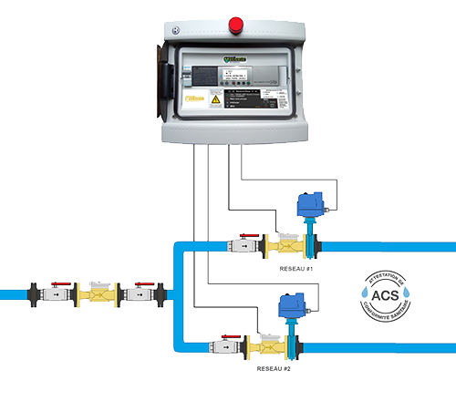 Ecosentry-fuite-eau-disjoncteur-rupture-canalisation-reseau-robinetterie-installation-professionnels-particuliers-schema-evo1