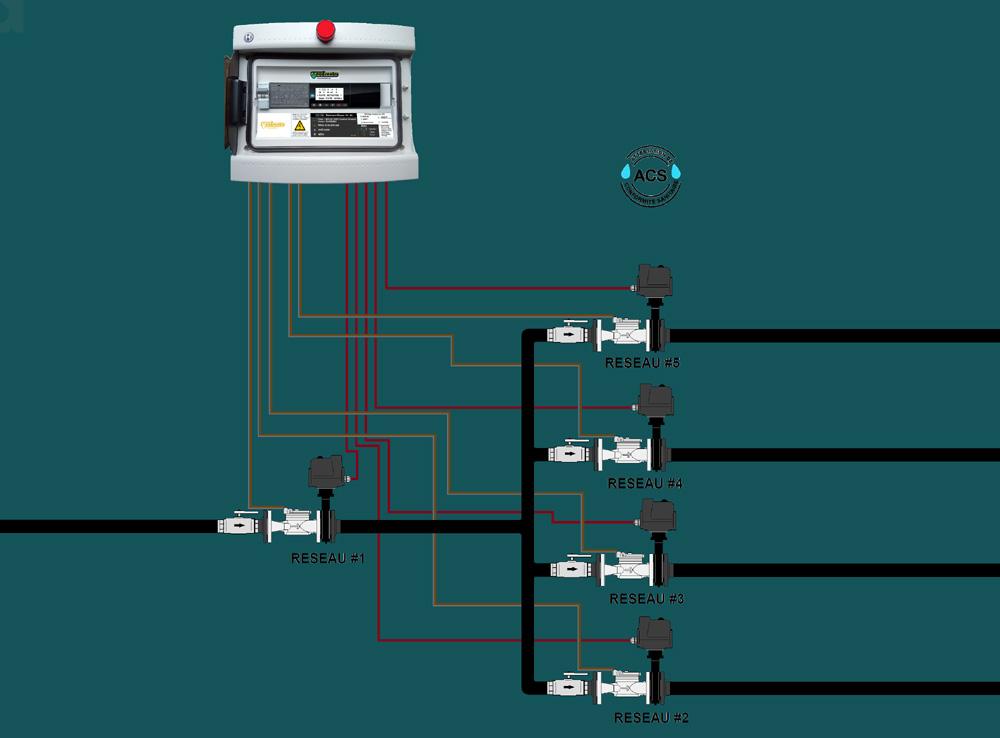 Coffret EM4 5 RESEAUX(02)